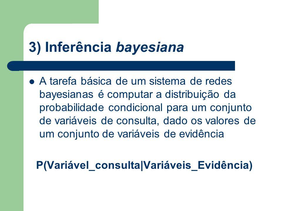 3) Inferência bayesiana A tarefa básica de um sistema de redes bayesianas é computar a distribuição da probabilidade condicional para um conjunto de v