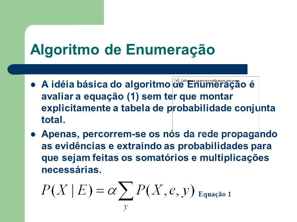 Algoritmo de Enumeração A idéia básica do algoritmo de Enumeração é avaliar a equação (1) sem ter que montar explicitamente a tabela de probabilidade