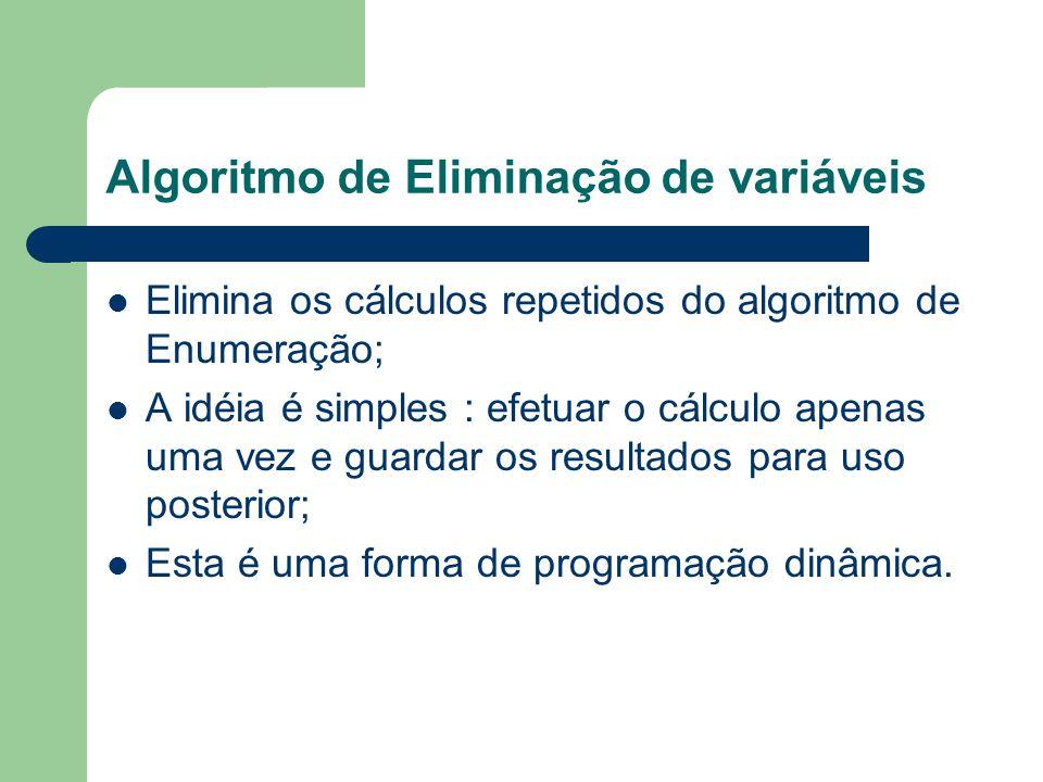 Algoritmo de Eliminação de variáveis Elimina os cálculos repetidos do algoritmo de Enumeração; A idéia é simples : efetuar o cálculo apenas uma vez e