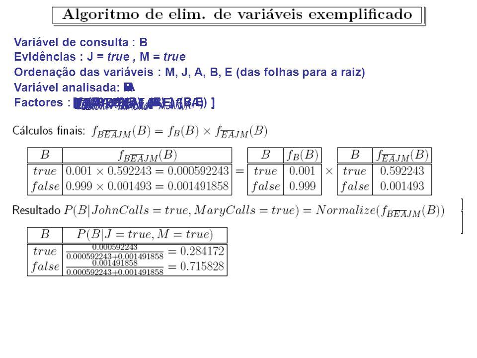Variável de consulta : B Evidências : J = true, M = true Ordenação das variáveis : M, J, A, B, E (das folhas para a raiz) Factores : [ ] Variável anal