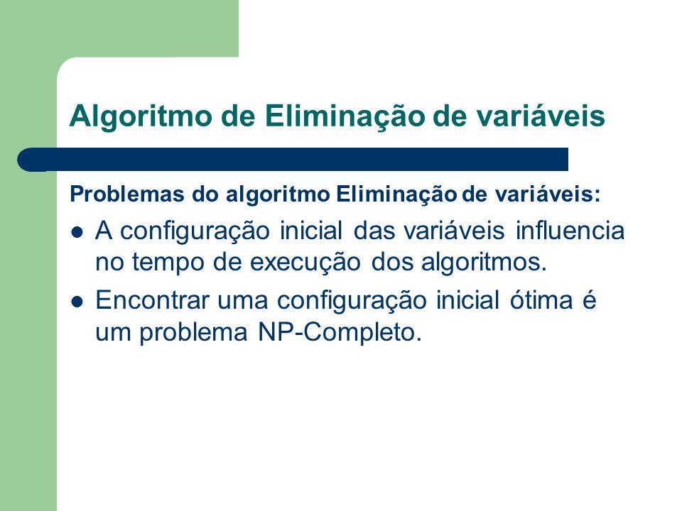 Algoritmo de Eliminação de variáveis Problemas do algoritmo Eliminação de variáveis: A configuração inicial das variáveis influencia no tempo de execu