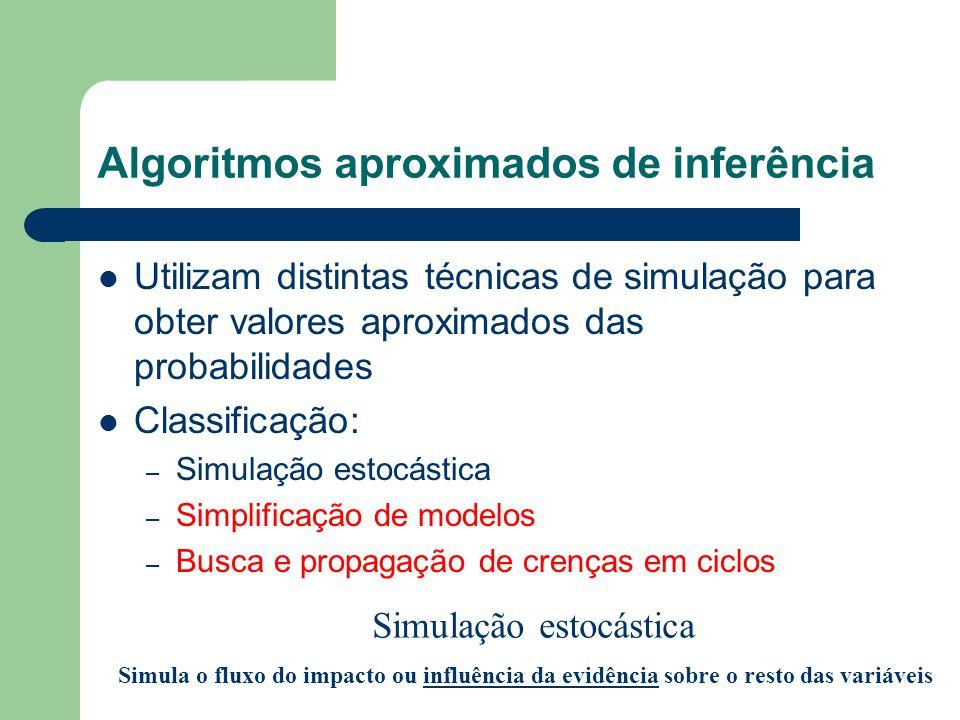 Algoritmos aproximados de inferência Utilizam distintas técnicas de simulação para obter valores aproximados das probabilidades Classificação: – Simul