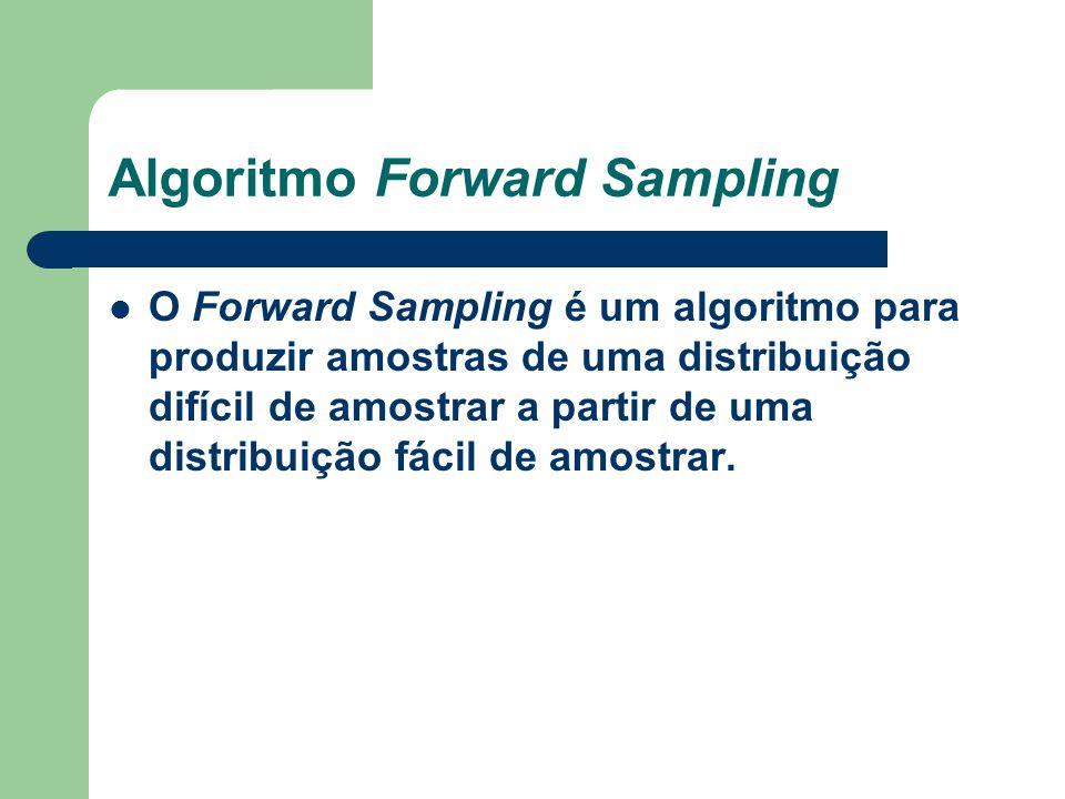 Algoritmo Forward Sampling O Forward Sampling é um algoritmo para produzir amostras de uma distribuição difícil de amostrar a partir de uma distribuiç
