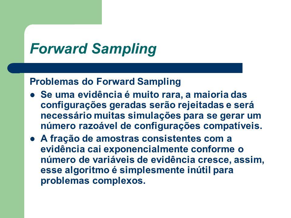 Problemas do Forward Sampling Se uma evidência é muito rara, a maioria das configurações geradas serão rejeitadas e será necessário muitas simulações