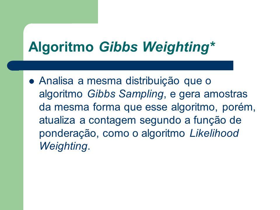 Algoritmo Gibbs Weighting* Analisa a mesma distribuição que o algoritmo Gibbs Sampling, e gera amostras da mesma forma que esse algoritmo, porém, atua