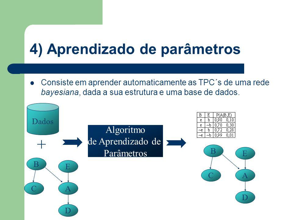 4) Aprendizado de parâmetros Consiste em aprender automaticamente as TPC´s de uma rede bayesiana, dada a sua estrutura e uma base de dados. Dados Algo