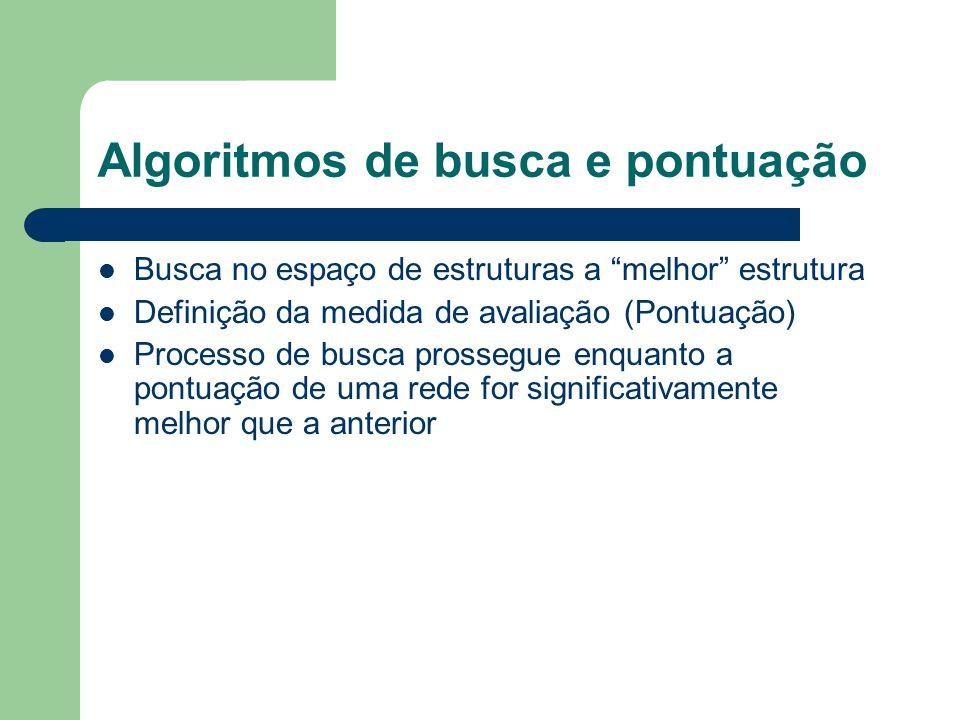 """Algoritmos de busca e pontuação Busca no espaço de estruturas a """"melhor"""" estrutura Definição da medida de avaliação (Pontuação) Processo de busca pros"""