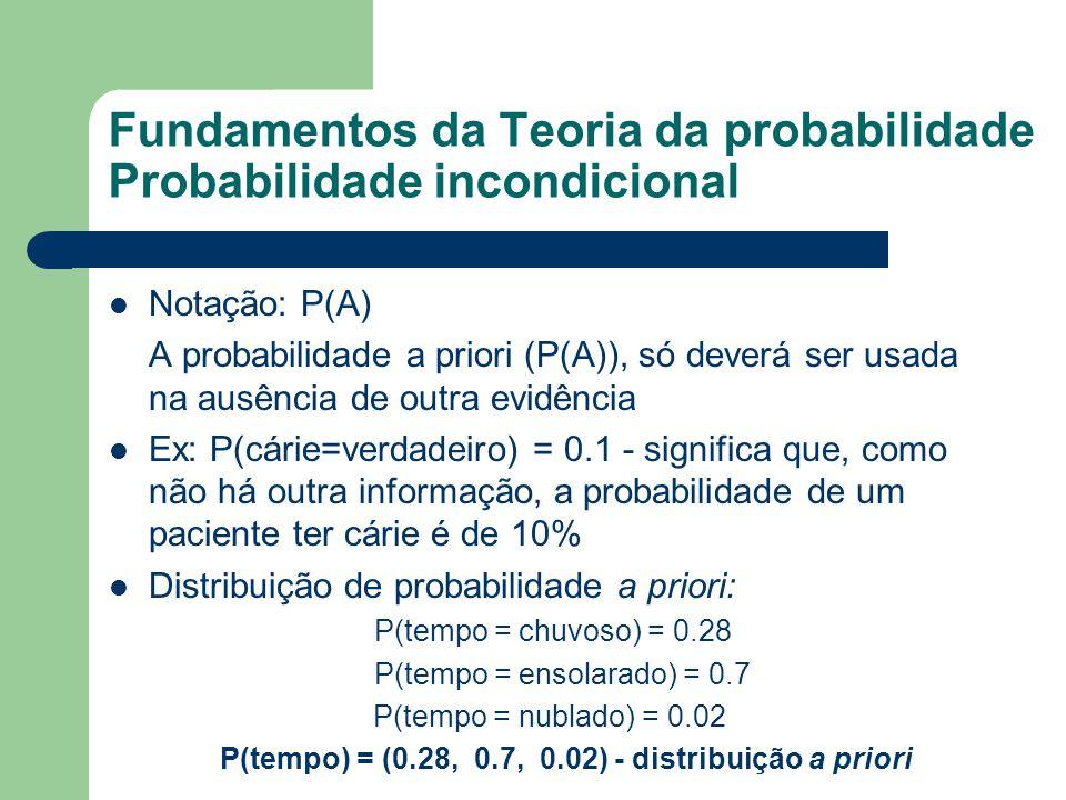 Fundamentos da Teoria da probabilidade Probabilidade incondicional Notação: P(A) A probabilidade a priori (P(A)), só deverá ser usada na ausência de o