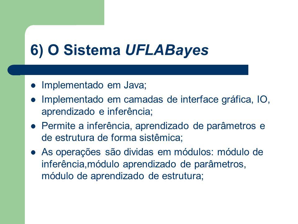 6) O Sistema UFLABayes Implementado em Java; Implementado em camadas de interface gráfica, IO, aprendizado e inferência; Permite a inferência, aprendi
