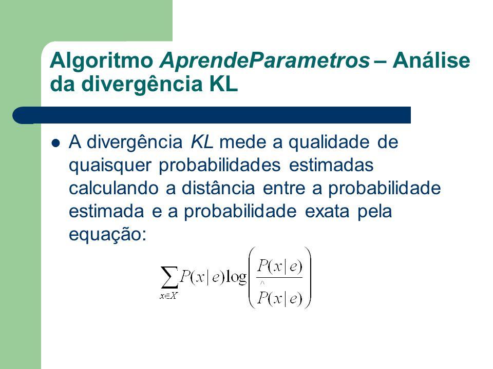 Algoritmo AprendeParametros – Análise da divergência KL A divergência KL mede a qualidade de quaisquer probabilidades estimadas calculando a distância