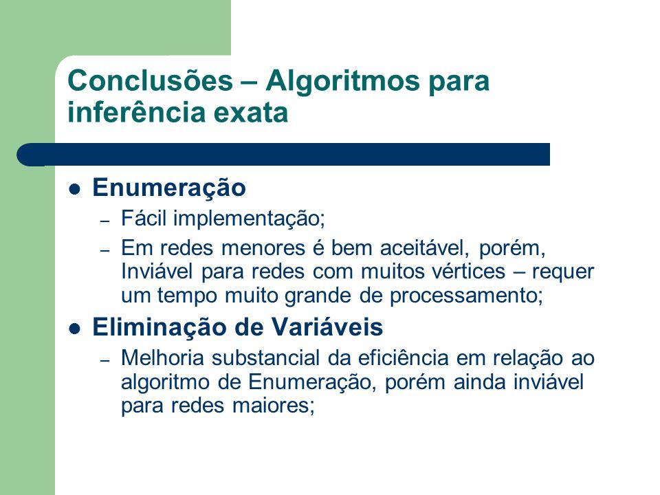 Conclusões – Algoritmos para inferência exata Enumeração – Fácil implementação; – Em redes menores é bem aceitável, porém, Inviável para redes com mui