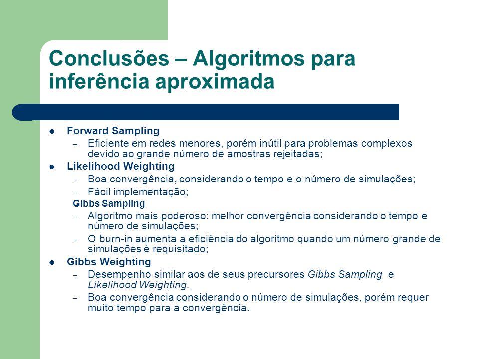 Conclusões – Algoritmos para inferência aproximada Forward Sampling – Eficiente em redes menores, porém inútil para problemas complexos devido ao gran