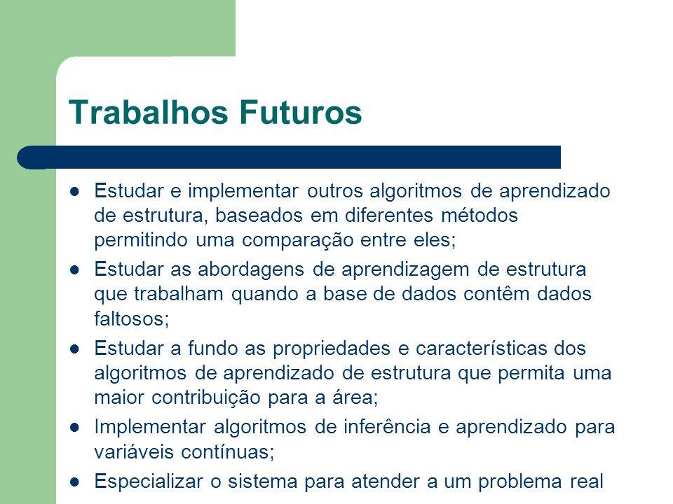 Trabalhos Futuros Estudar e implementar outros algoritmos de aprendizado de estrutura, baseados em diferentes métodos permitindo uma comparação entre