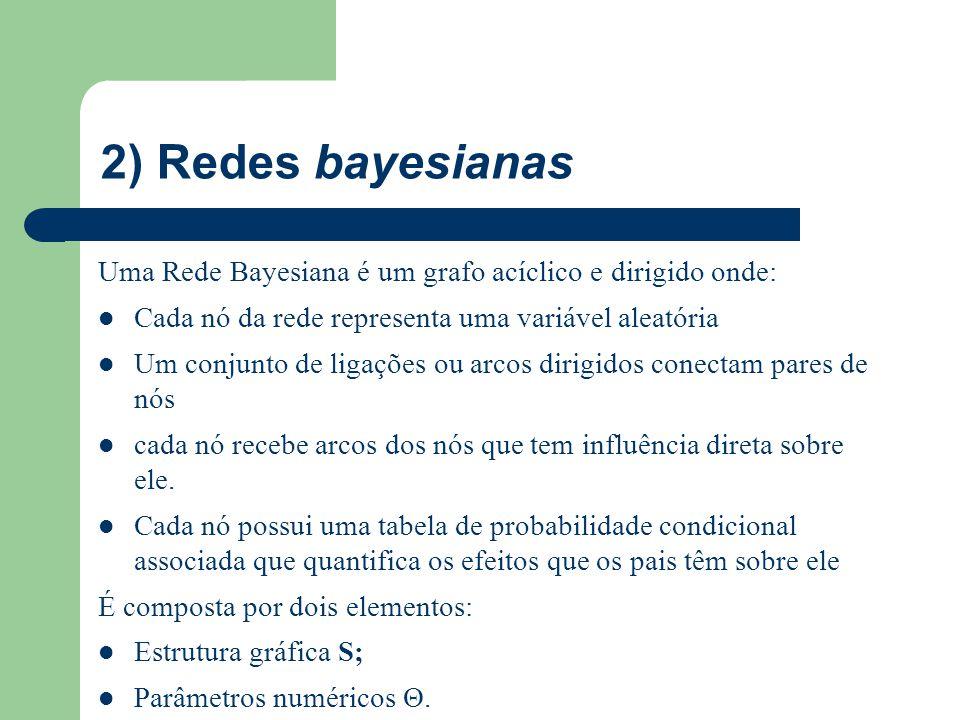 2) Redes bayesianas Uma Rede Bayesiana é um grafo acíclico e dirigido onde: Cada nó da rede representa uma variável aleatória Um conjunto de ligações