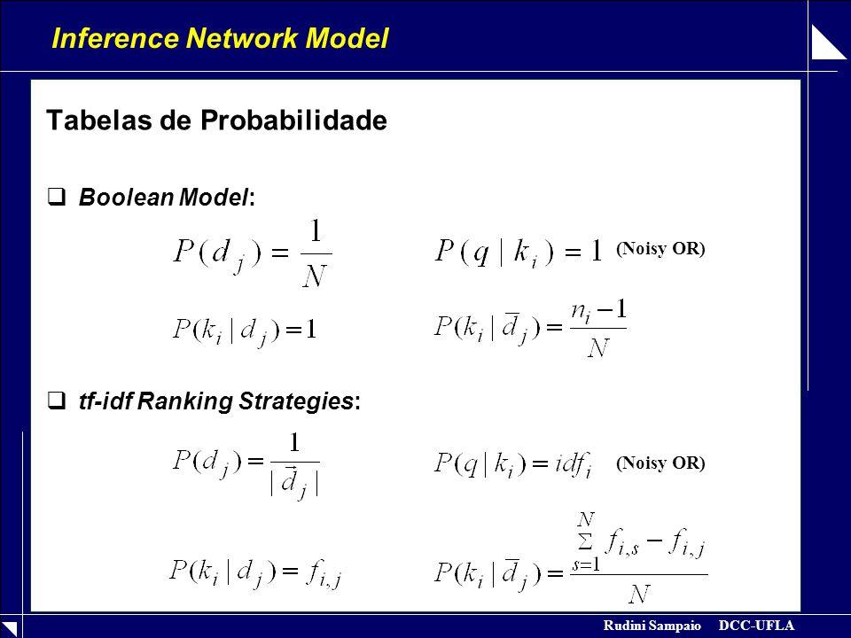 Rudini Sampaio DCC-UFLA Belief Network Model  Esse modelo é mais formalizado, adotando como espaço de probabilidades o conjunto K={k 1,…,k i,…k t } de termos  Os documentos e as queries são modeladas igualmente como subconjuntos de K  Se um termo está sendo procurado, ele traz relevância para os documentos que o contém  Uma rede bayesiana para todos os documentos  Adiciona evidência à querie q e calcula probabilidade a posteriori de cada documento