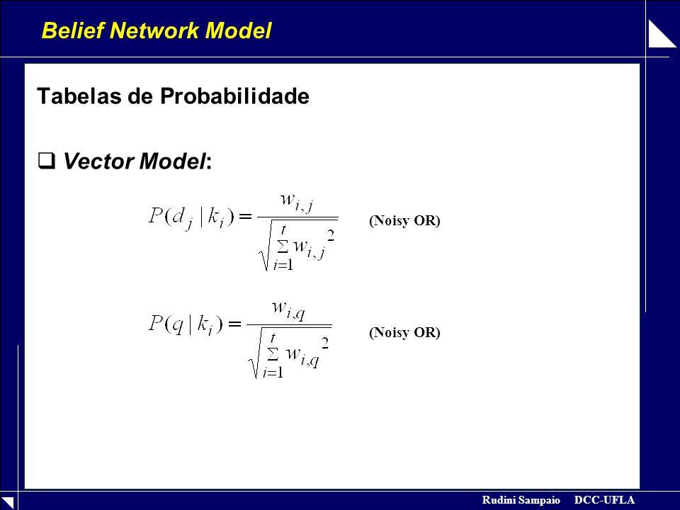 Rudini Sampaio DCC-UFLA Comparação  Inference network model é mais intuitivo e é usado pelo Inquery System  Belief network model é mais formal do ponto de vista teórico e generaliza o primeiro  Belief network model is able to reproduce any rating strategy generated by the inference network model, while the converse is not true