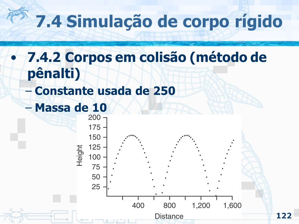 122 7.4 Simulação de corpo rígido 7.4.2 Corpos em colisão (método de pênalti) –Constante usada de 250 –Massa de 10