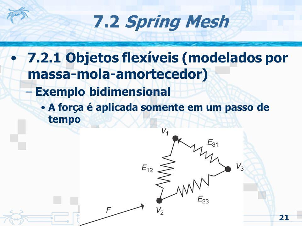 21 7.2 Spring Mesh 7.2.1 Objetos flexíveis (modelados por massa-mola-amortecedor) –Exemplo bidimensional A força é aplicada somente em um passo de tempo