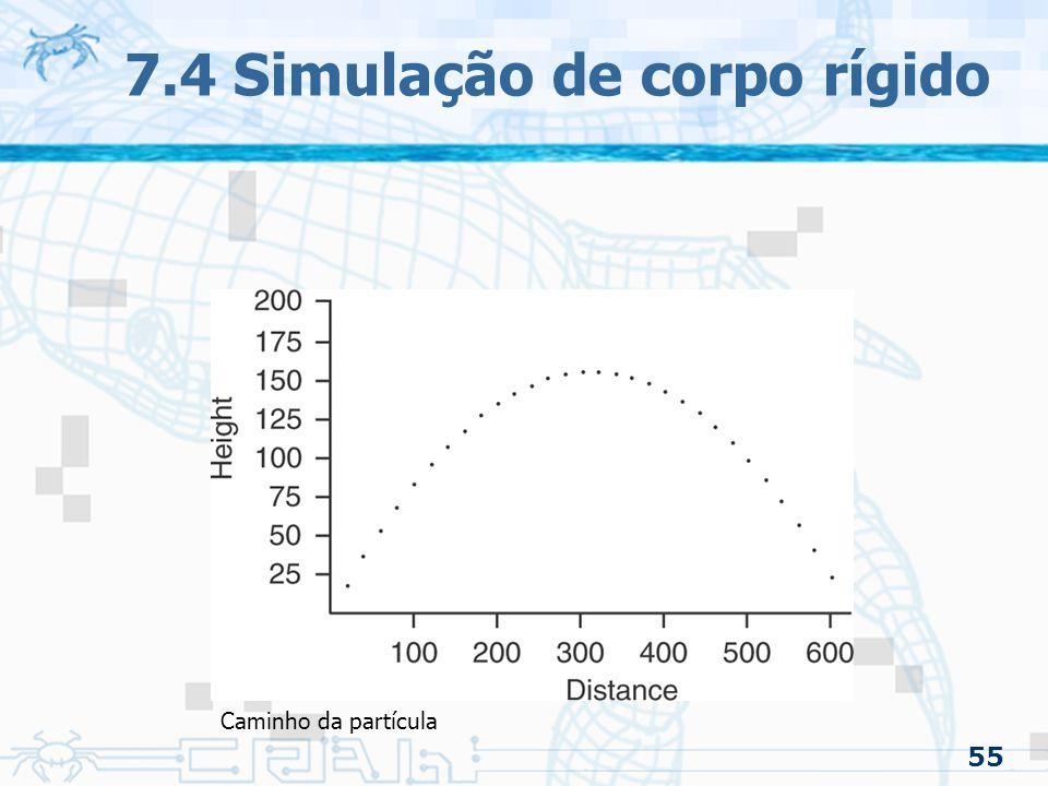 55 7.4 Simulação de corpo rígido Caminho da partícula