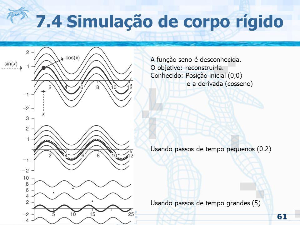 61 7.4 Simulação de corpo rígido A função seno é desconhecida.