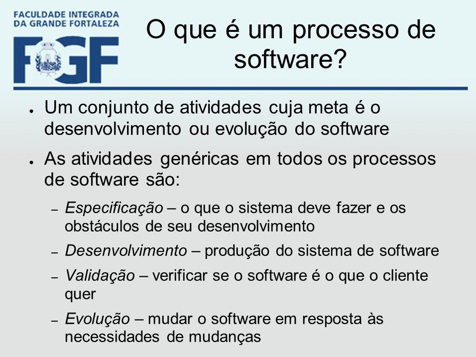 O que é um processo de software? ● Um conjunto de atividades cuja meta é o desenvolvimento ou evolução do software ● As atividades genéricas em todos