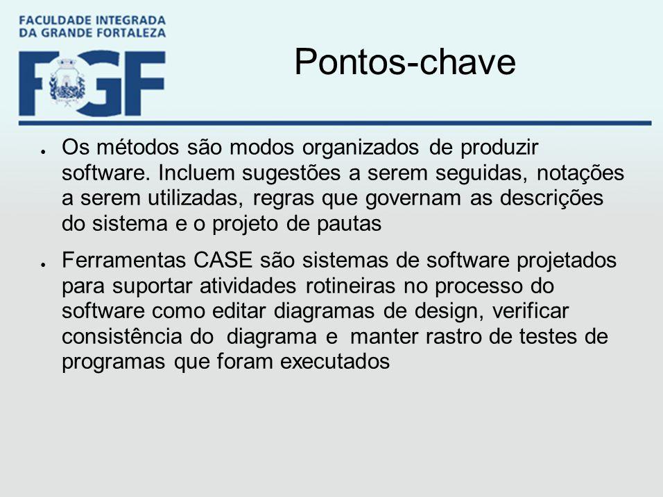 Pontos-chave ● Os métodos são modos organizados de produzir software. Incluem sugestões a serem seguidas, notações a serem utilizadas, regras que gove