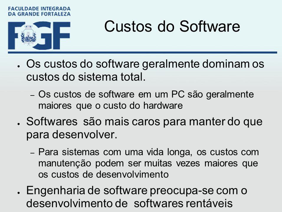 Custos do Software ● Os custos do software geralmente dominam os custos do sistema total. – Os custos de software em um PC são geralmente maiores que