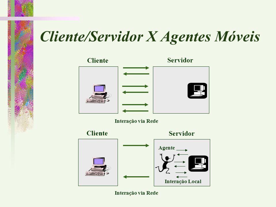Cliente/Servidor X Agentes Móveis Cliente Servidor Interação via Rede Cliente Servidor Interação via Rede Agente Interação Local