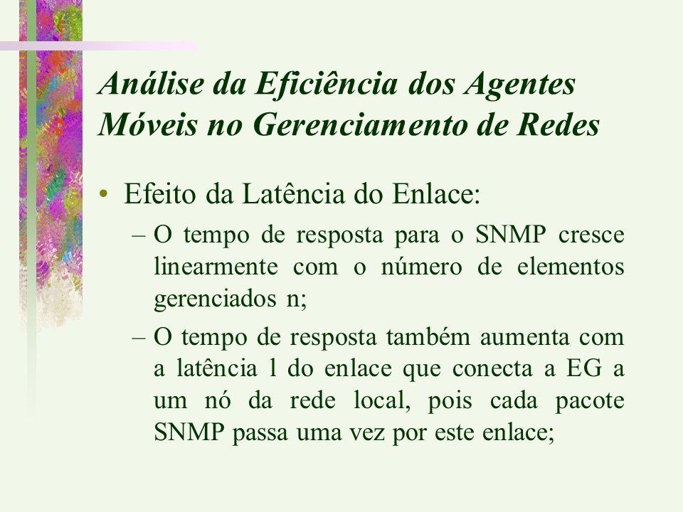 Efeito da Latência do Enlace: –O tempo de resposta para o SNMP cresce linearmente com o número de elementos gerenciados n; –O tempo de resposta também