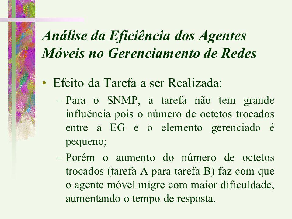 Efeito da Tarefa a ser Realizada: –Para o SNMP, a tarefa não tem grande influência pois o número de octetos trocados entre a EG e o elemento gerenciad