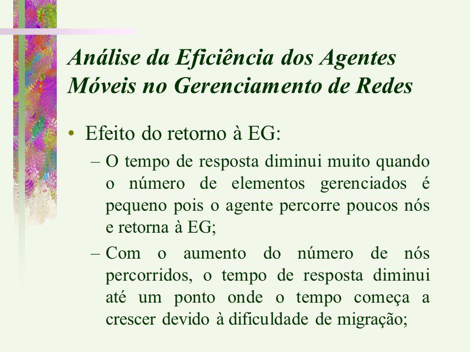 Efeito do retorno à EG: –O tempo de resposta diminui muito quando o número de elementos gerenciados é pequeno pois o agente percorre poucos nós e reto