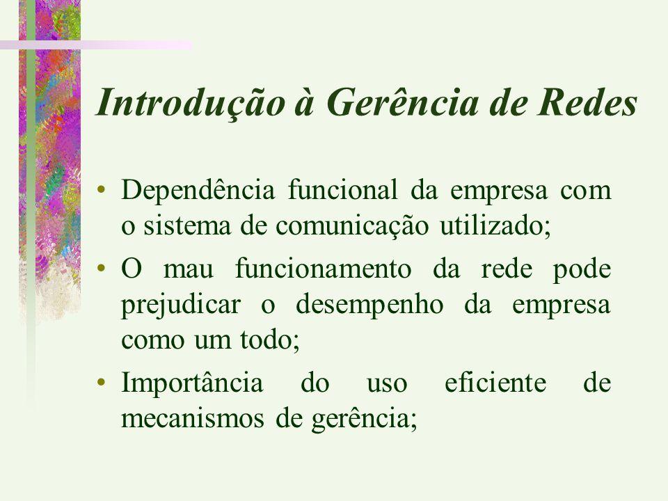 Dependência funcional da empresa com o sistema de comunicação utilizado; O mau funcionamento da rede pode prejudicar o desempenho da empresa como um t