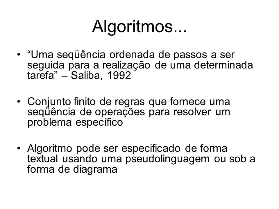 """Algoritmos... """"Uma seqüência ordenada de passos a ser seguida para a realização de uma determinada tarefa"""" – Saliba, 1992 Conjunto finito de regras qu"""