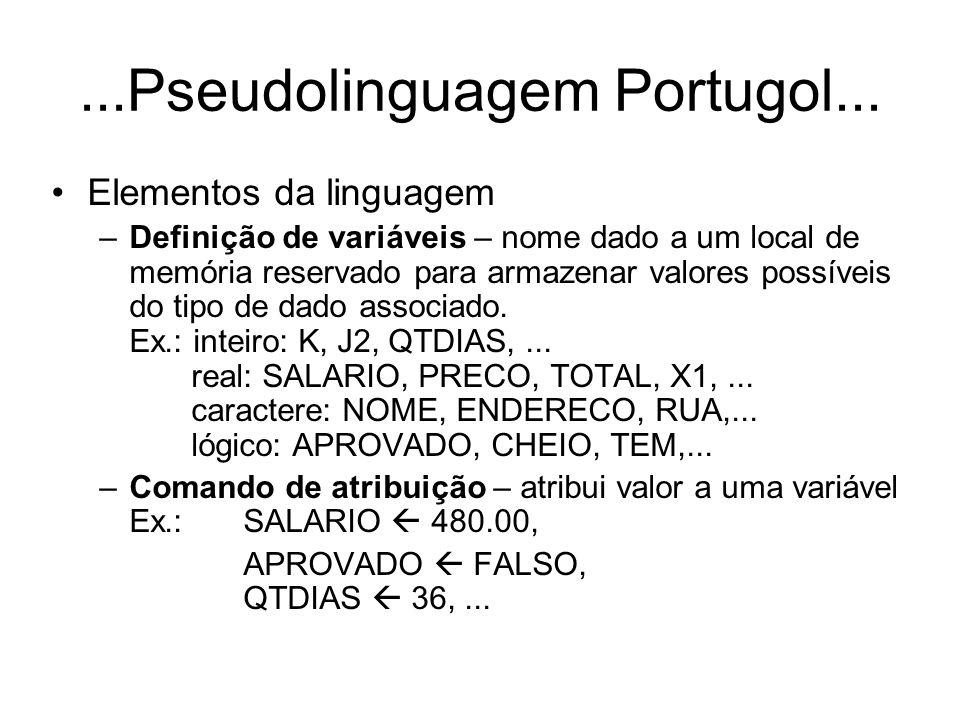 ...Pseudolinguagem Portugol... Elementos da linguagem –Definição de variáveis – nome dado a um local de memória reservado para armazenar valores possí