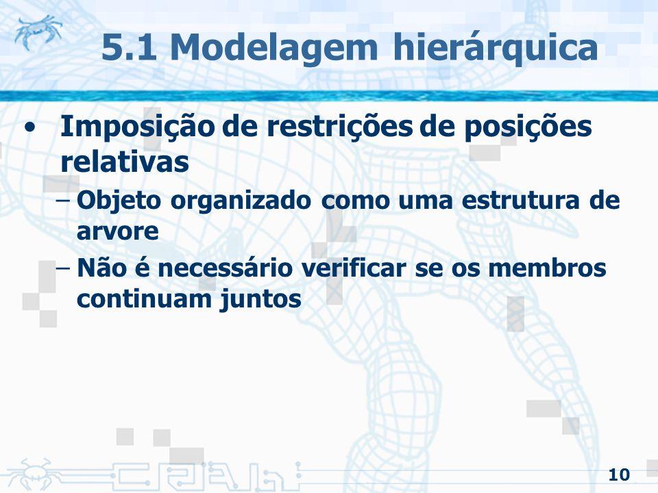 10 5.1 Modelagem hierárquica Imposição de restrições de posições relativas –Objeto organizado como uma estrutura de arvore –Não é necessário verificar