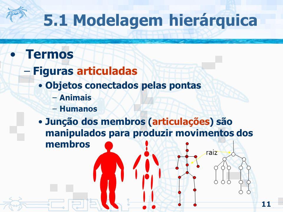11 5.1 Modelagem hierárquica Termos –Figuras articuladas Objetos conectados pelas pontas –Animais –Humanos Junção dos membros (articulações) são manipulados para produzir movimentos dos membros raiz