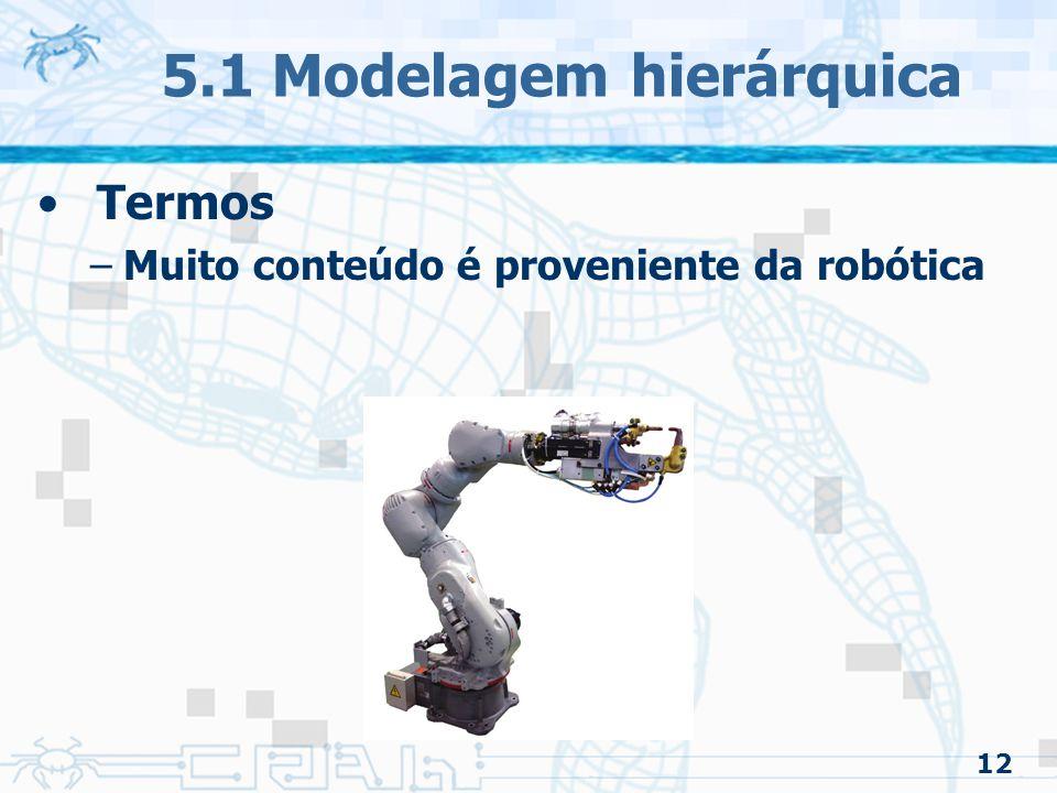 12 5.1 Modelagem hierárquica Termos –Muito conteúdo é proveniente da robótica