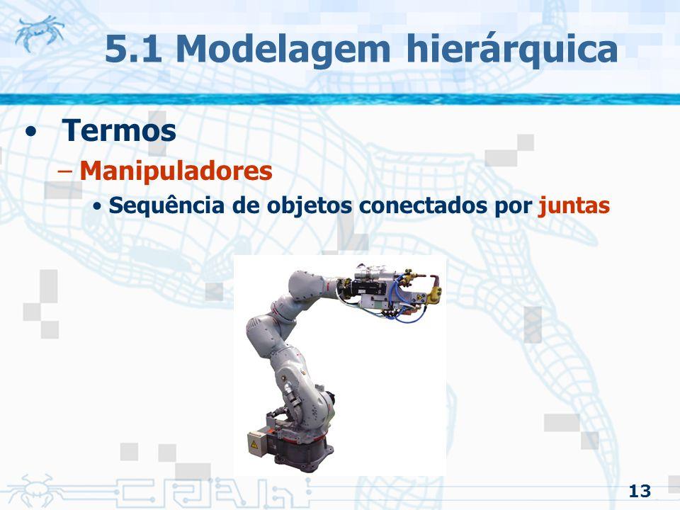 13 5.1 Modelagem hierárquica Termos –Manipuladores Sequência de objetos conectados por juntas