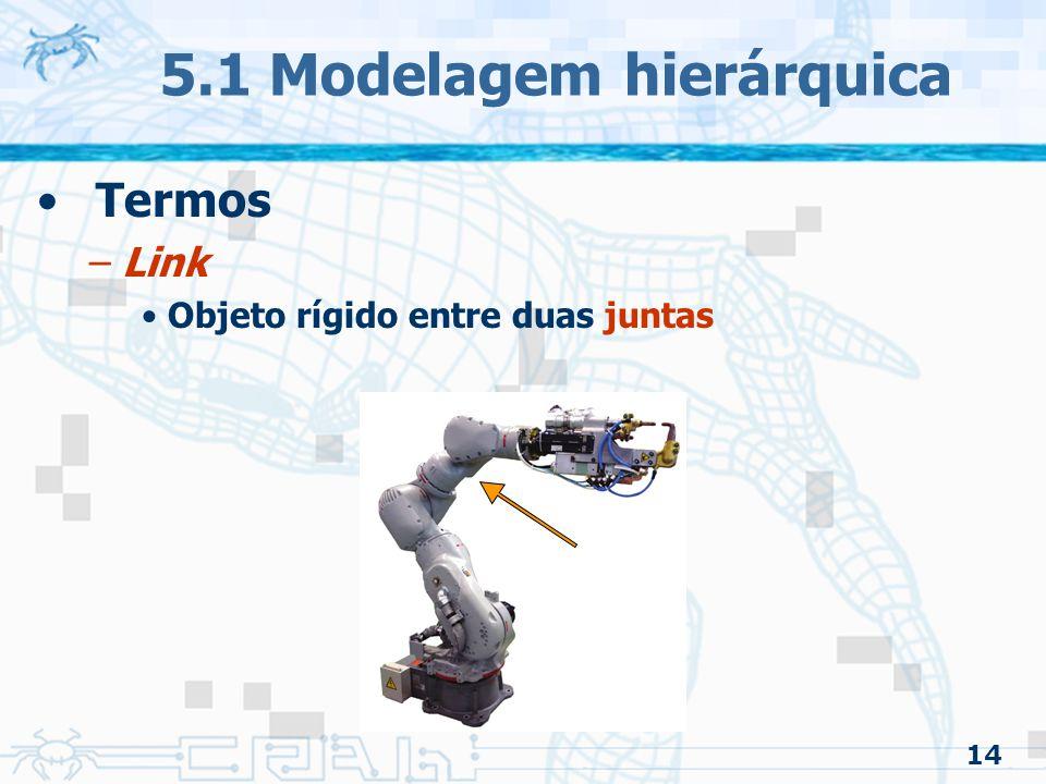 14 5.1 Modelagem hierárquica Termos –Link Objeto rígido entre duas juntas