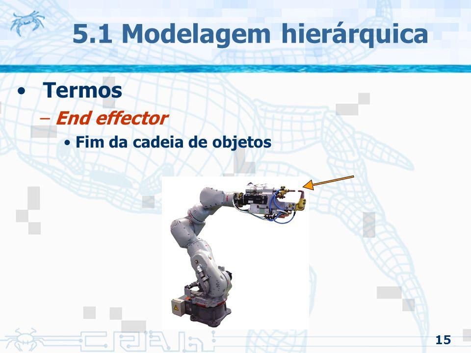 15 5.1 Modelagem hierárquica Termos –End effector Fim da cadeia de objetos