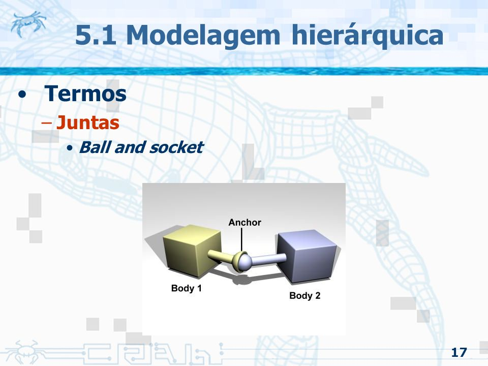17 5.1 Modelagem hierárquica Termos –Juntas Ball and socket