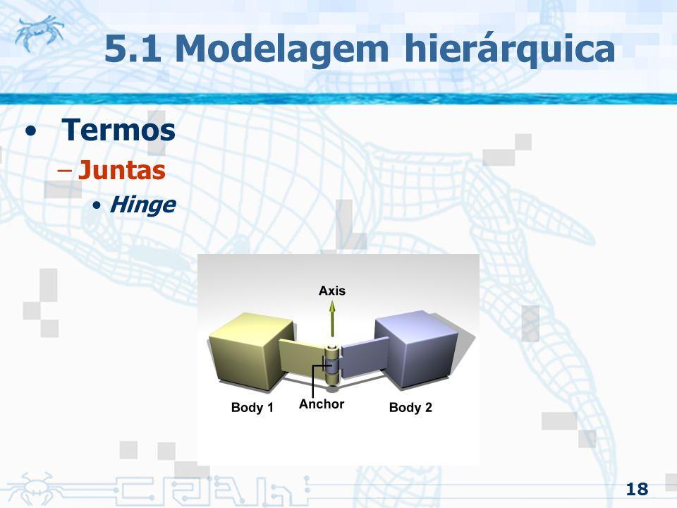 18 5.1 Modelagem hierárquica Termos –Juntas Hinge