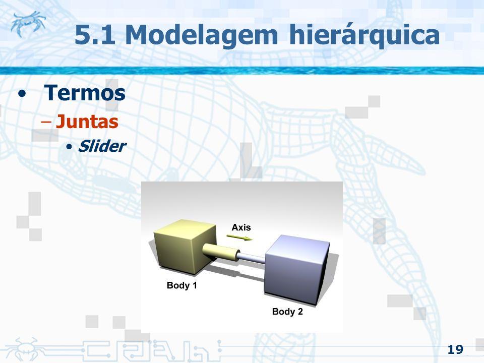 19 5.1 Modelagem hierárquica Termos –Juntas Slider