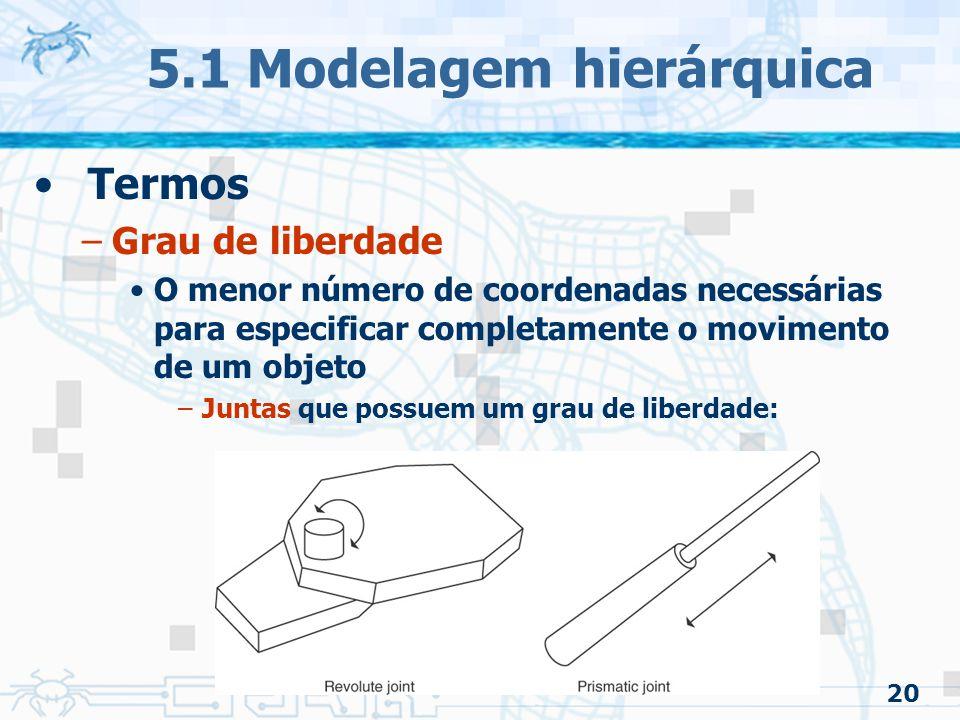 20 5.1 Modelagem hierárquica Termos –Grau de liberdade O menor número de coordenadas necessárias para especificar completamente o movimento de um obje