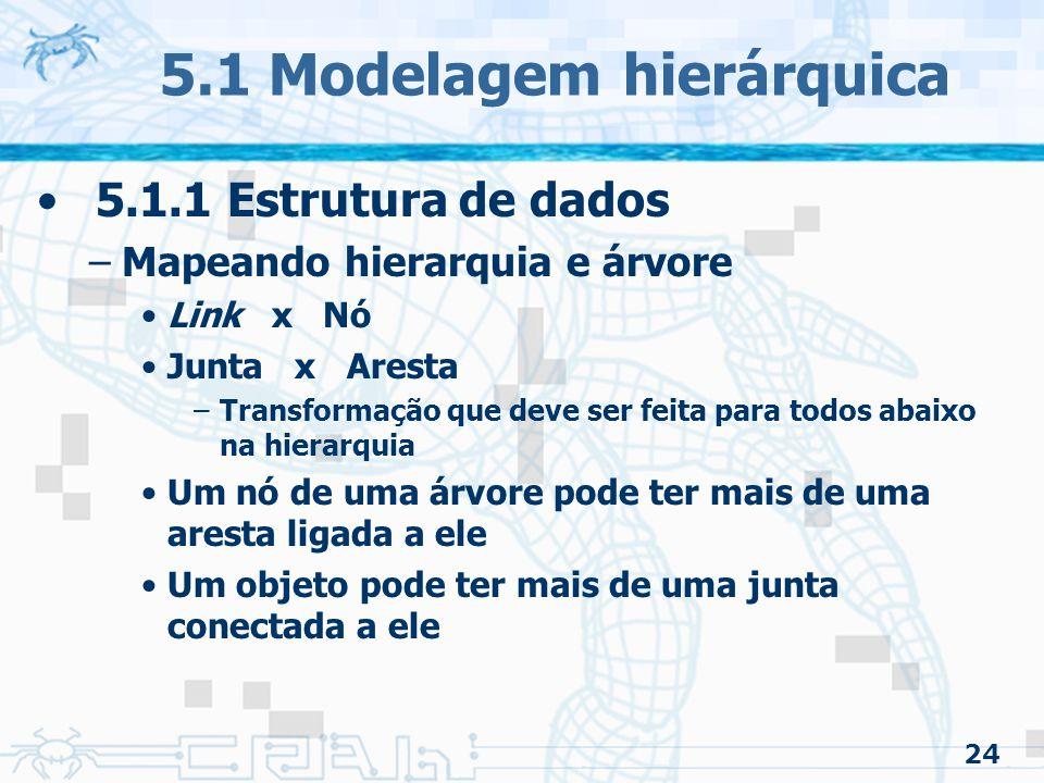24 5.1 Modelagem hierárquica 5.1.1 Estrutura de dados –Mapeando hierarquia e árvore Link x Nó Junta x Aresta –Transformação que deve ser feita para todos abaixo na hierarquia Um nó de uma árvore pode ter mais de uma aresta ligada a ele Um objeto pode ter mais de uma junta conectada a ele