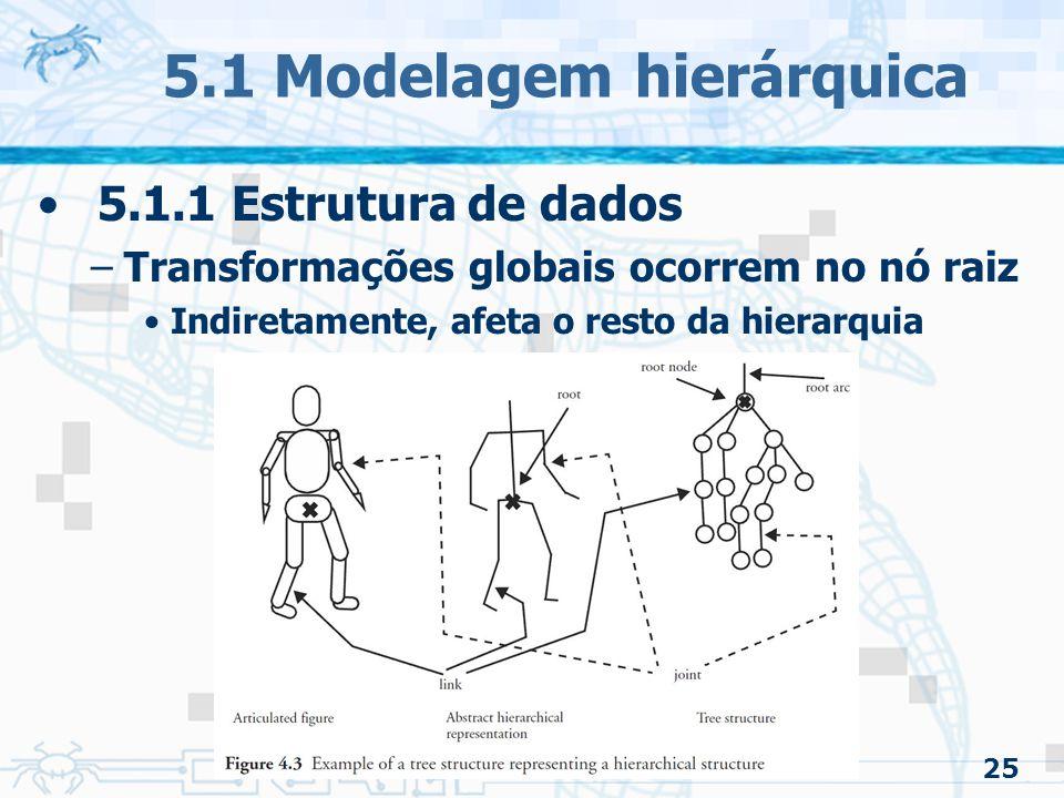25 5.1 Modelagem hierárquica 5.1.1 Estrutura de dados –Transformações globais ocorrem no nó raiz Indiretamente, afeta o resto da hierarquia