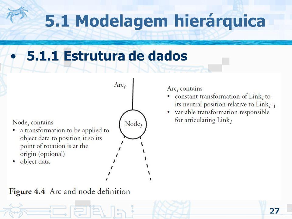 27 5.1 Modelagem hierárquica 5.1.1 Estrutura de dados