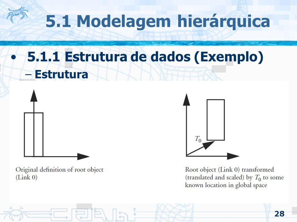 28 5.1 Modelagem hierárquica 5.1.1 Estrutura de dados (Exemplo) –Estrutura