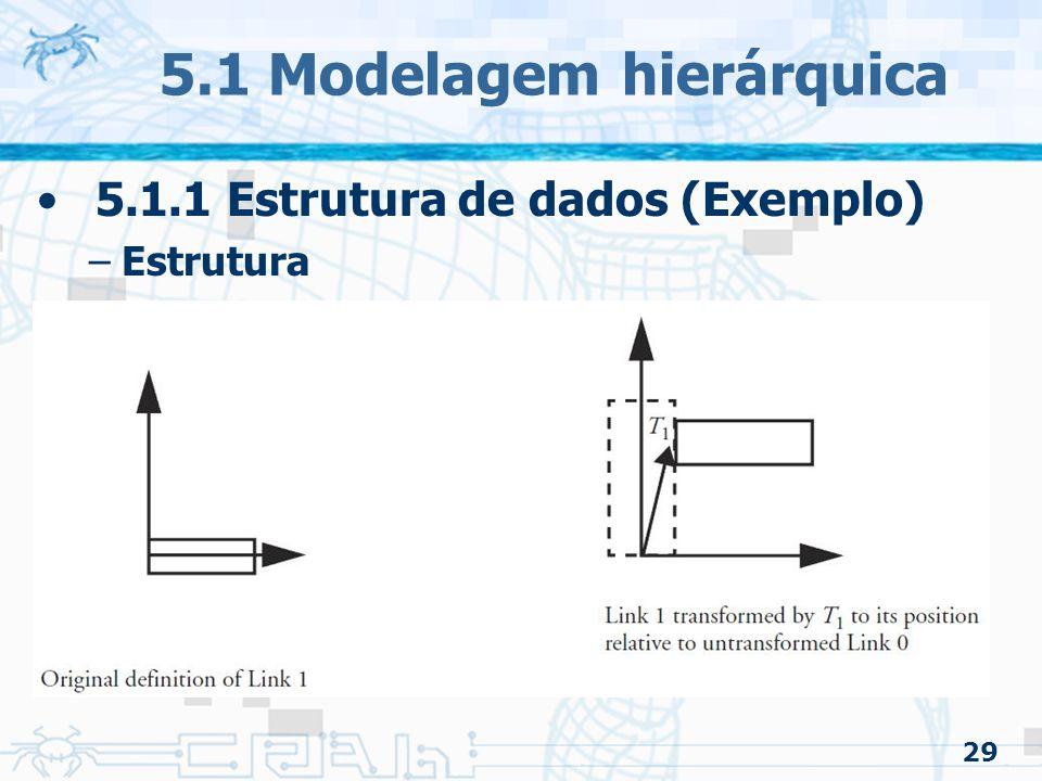 29 5.1 Modelagem hierárquica 5.1.1 Estrutura de dados (Exemplo) –Estrutura