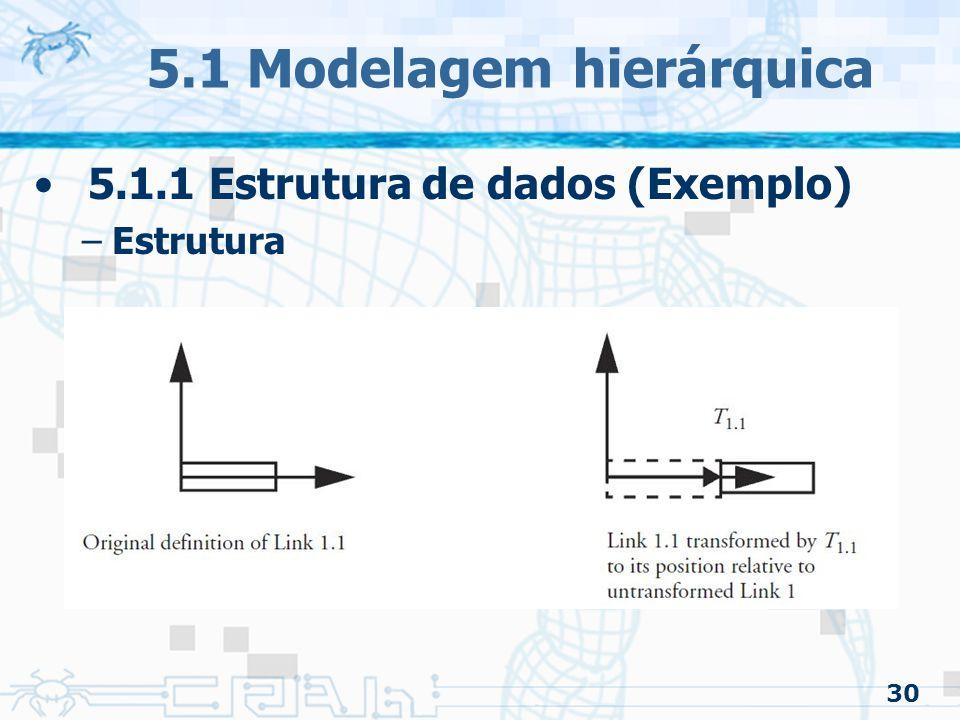 30 5.1 Modelagem hierárquica 5.1.1 Estrutura de dados (Exemplo) –Estrutura